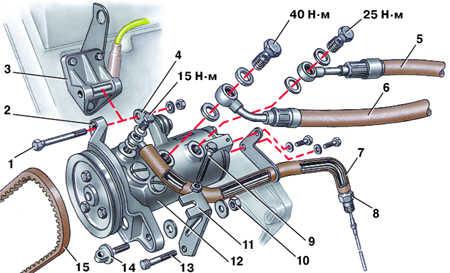 9.7 Насос гидроусилителя рулевого управления