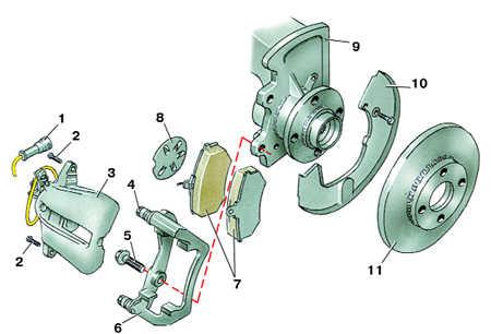 10.5 Тормозной механизм переднего колеса марки GIRLING
