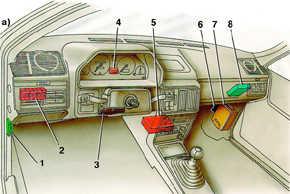 12.1 Предохранители, реле и блоки управления Audi 100