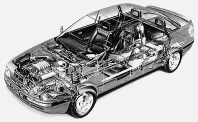 1.9 Полный привод Audi 80