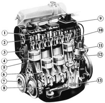 2.0 Двигатели