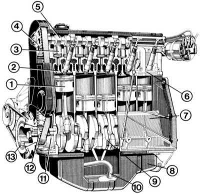 2.0 Двигатели Audi 80