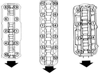 2.15 Снятие и установка головки блока цилиндров