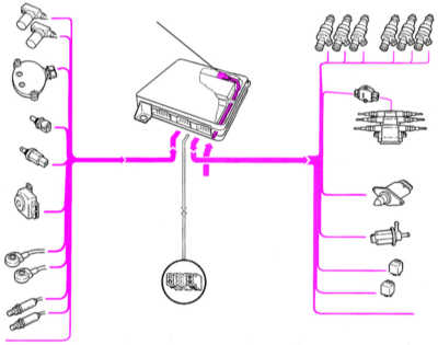 7.32 Системы впрыска MPI и MPFI