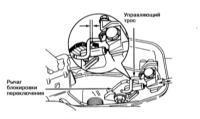 9.1 Регулировка троса селектора переключения автоматической трансмиссии Audi A3
