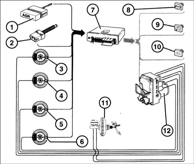 11.0 Тормозная система