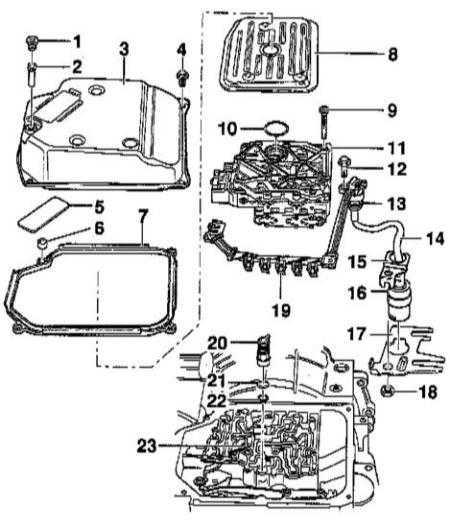 9.0 Автоматическая трансмиссия и модели с полным приводом Audi A3