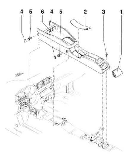 13.9 Снятие и установка нижней центральной консоли