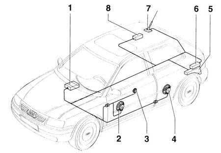 14.26 Снятие, установка и кодирование радиоприемника Audi A3
