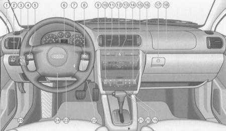 1.1 Расположение органов управления и приборов Audi A3