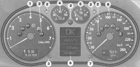 1.12 Контрольные и измерительные приборы. Предупредительные и диагностическая системы