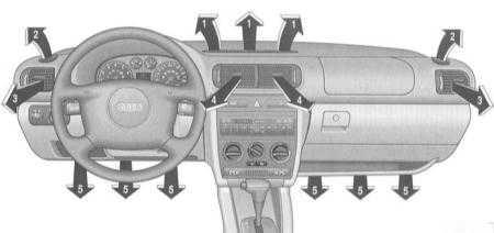 1.17 Вентиляция, отопитель и кондиционер воздуха салона