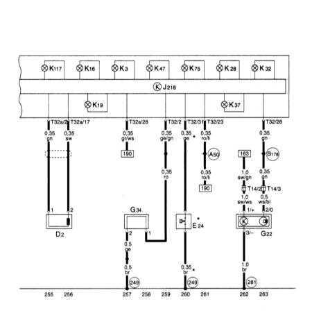 15.25 Блок панели приборов, комби-процессор в блоке панели приборов, считывающая катушка противоугонной защиты, датчик скорости движения, контрольные лампы, контроль ремня безопасности