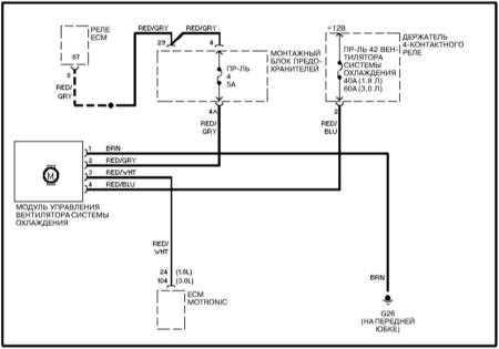 14.5 Вентилятор системы охлаждения