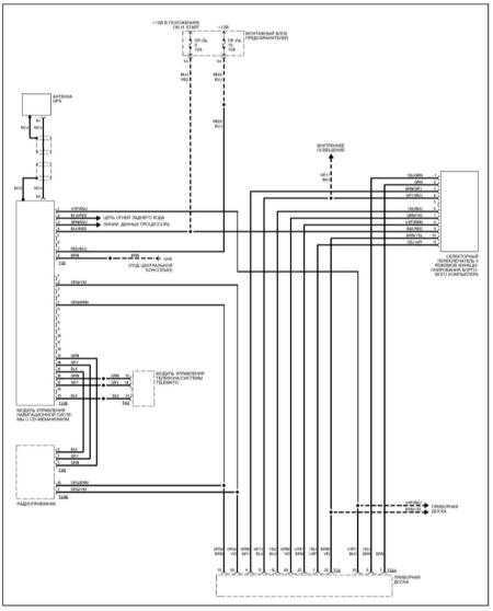 14.46 Навигационная система