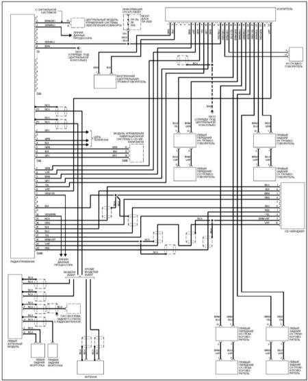 14.42 Аудиосистема Bose