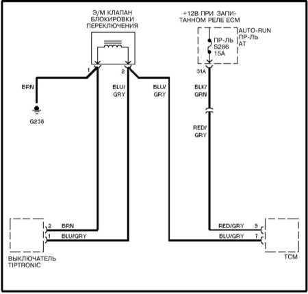 14.12 Блокировка переключений АТ, модели с CVT