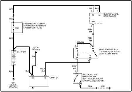 14.3 Система запуска, модели РКПП