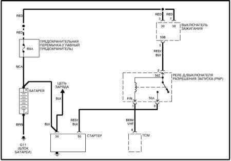 14.4 Система запуска, модели с CVT
