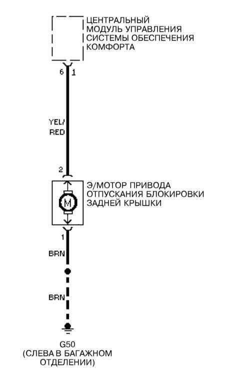14.47 Привод отпускания защелки замка крышки багажного отделения