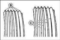 2.11 Проверка состояния ребристых ремней серпантинного привода вспомогательных агрегатов