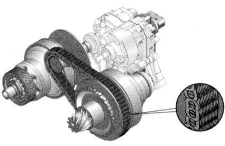 8.0 Автоматическая трансмиссия