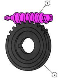 1.5 Концепции привода на все колеса