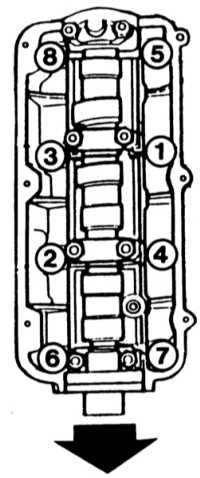 3.15 Монтаж и демонтаж головки блока цилиндров