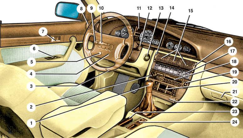 Инструкция Ауди А6 2008