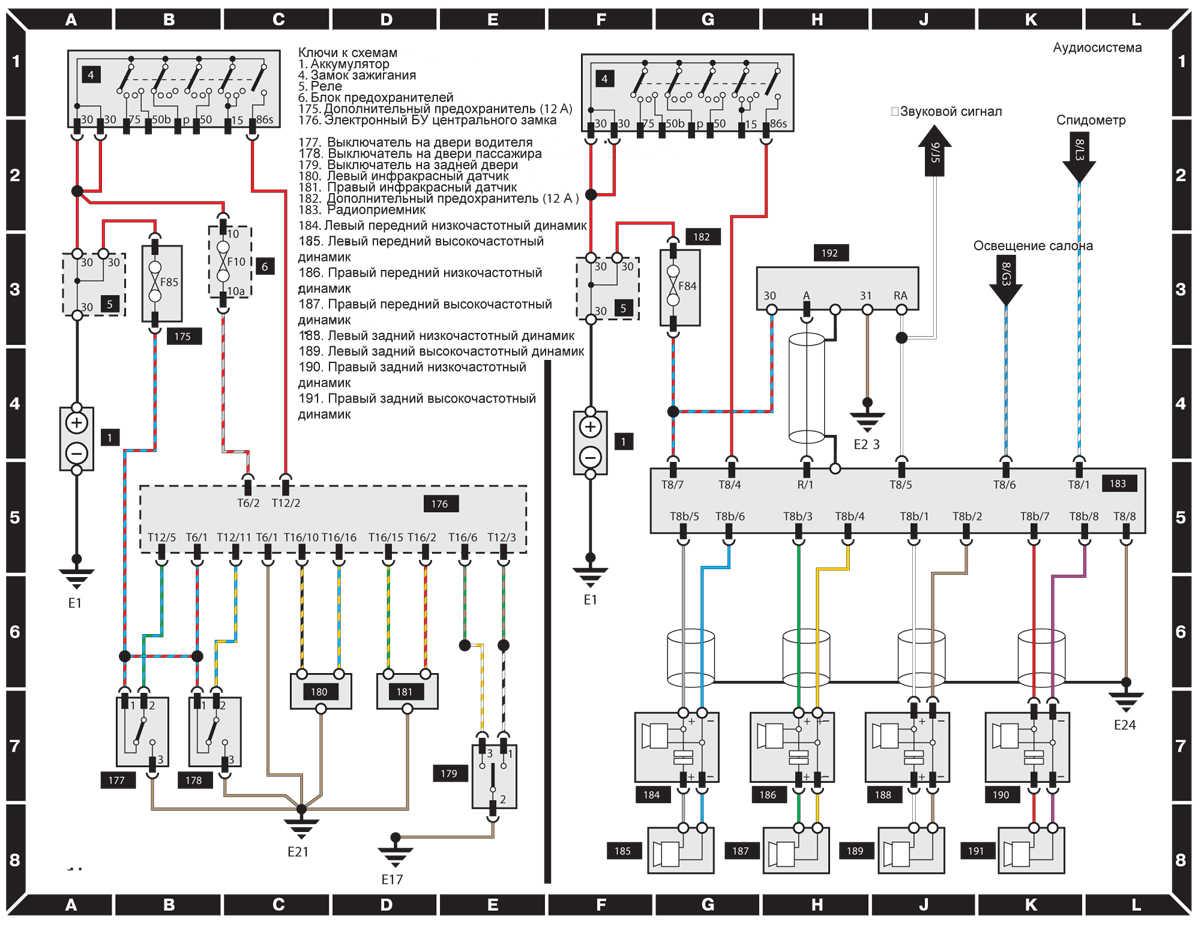 Audi B4 1992 Инструкция По Эксплуатации