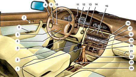 1.0 Инструкция по эксплуатации Audi A6