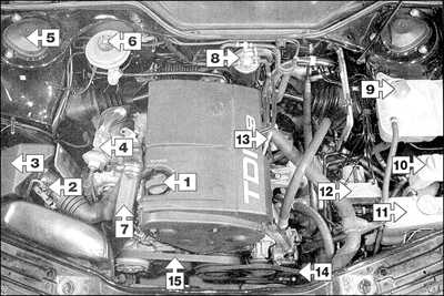 2.2 Модели с дизельными двигателями