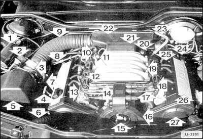 6.3.1 Система впрыска MPI/ MPFI (6-цилиндровые двигатели) Audi A6