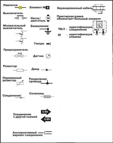 13.2.1 Электросхемы