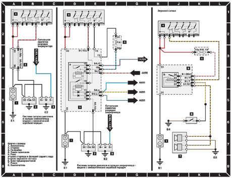 13.2.2 Системы запуска двигателя, зарядки аккумулятора и звукового сигнала