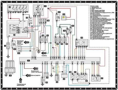 13.2.4 Система управления работой дизельного двигателя