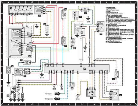 13.2.5 Система управления работой двигателя Monomotronic