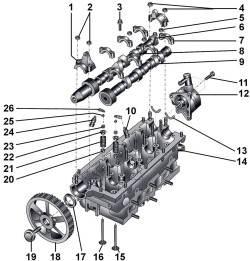 5.8 Клапанный механизм