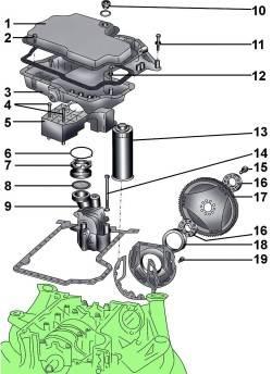 12.5 Масляный насос бензиновых двигателей 3,7 и 4,2 л