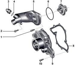 13.7 Термостат бензиновых двигателей 3,7 и 4,2 л