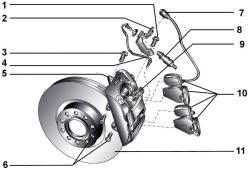 21.7 Замена тормозных колодок переднего тормоза HP-2