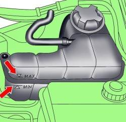 2.4 Система охлаждения двигателя