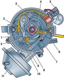 4.4 Установка зажигания на двигателях мод. 331 и 3317