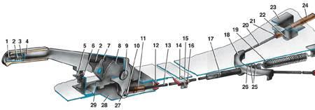 9.9 Регулировка механизма ручного привода стояночной тормозной системы
