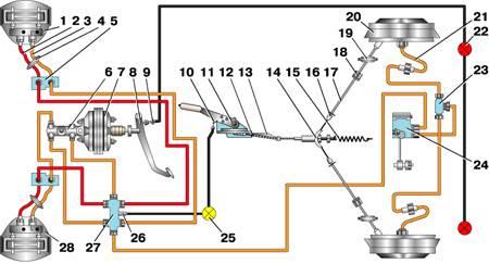 12.5 Схема тормозного управления автомобилей с кузовом