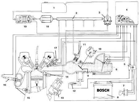 6.0 Топливная система BMW 3 (E30)