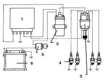 3.3.1 Электрооборудование двигателя