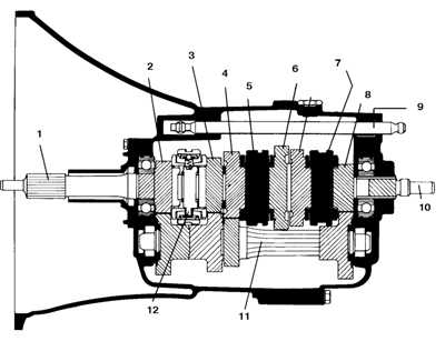 8.0 Коробки передач BMW 3 (E30)