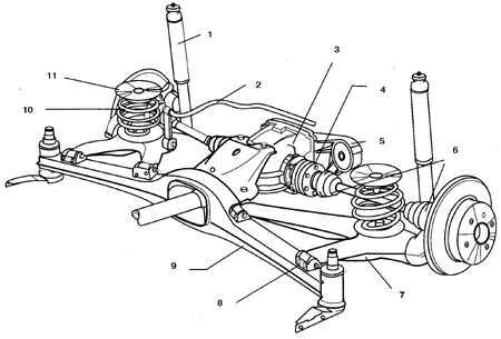 11.0 Ходовая часть BMW 3 (E30)