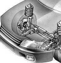 14.39 АБС: естественный выбор BMW 3 (E30)